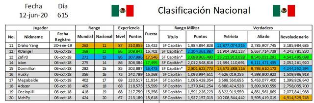 200617-Clasificaci-n-Nacional-Top-30-02