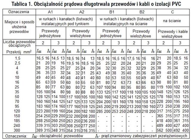 tabela-obci-alno