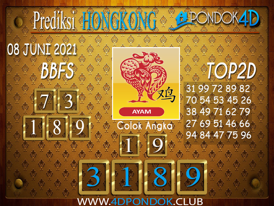 Prediksi Togel HONGKONG PONDOK4D 08 JUNI 2021