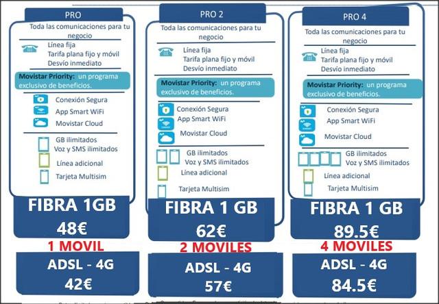 MOVISTAR 50% FUSION - Portal FUSIONES-PRO