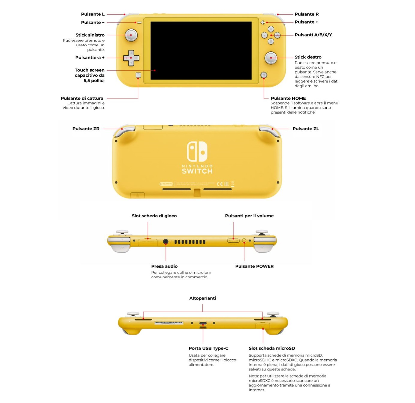Nintendo Switch Lite caratteristiche