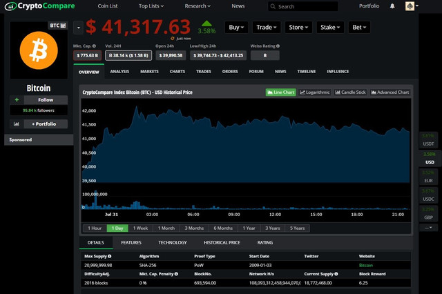 Bitcoin-BTC-USD-Live-Bitcoin-price-and-market-cap-2