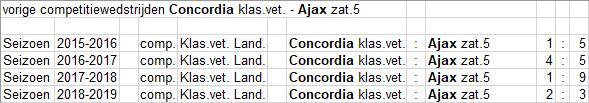 zat-5-6-Concordia-uit