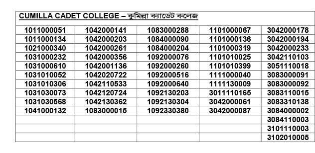 cadet-college-final-admission-result-3