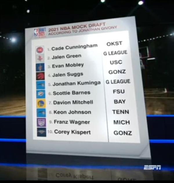 NBA 2022 Jpgrx1