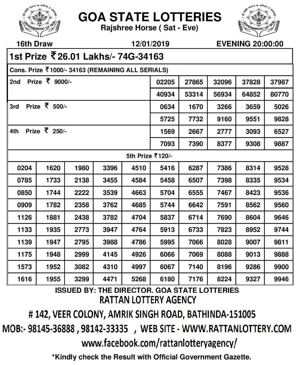 Results Jan 2019 - Rattan Lottery