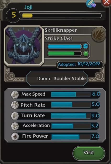 Skrillknapper-stats