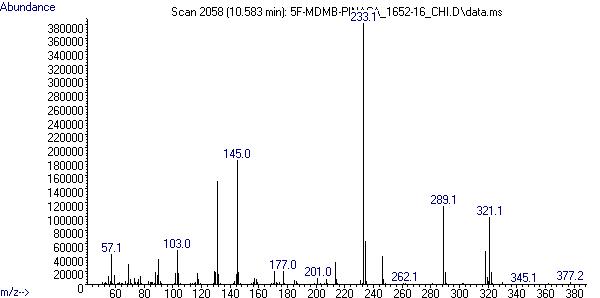 5 F MDMB PINACA 1652 16 Chi MS Comp2 10 583min