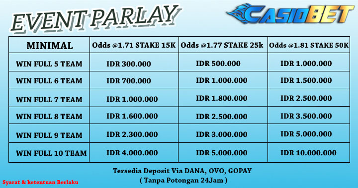 Event Parlay Harian