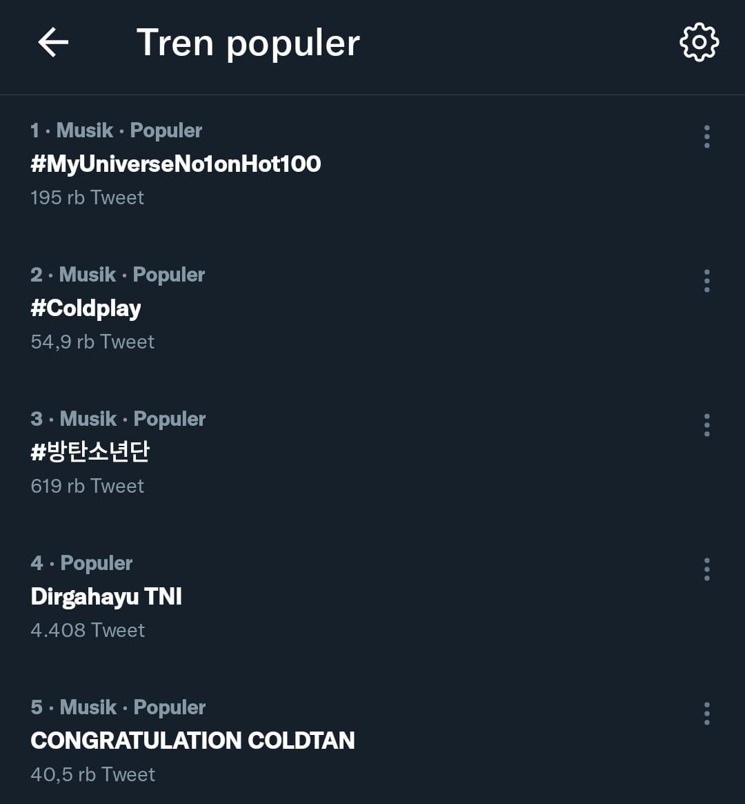 Top 5 Trending Twitter hari ini, Selasa (5/10/2021)