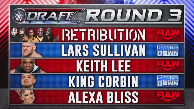 WWE Draft 2020 Ronda 3