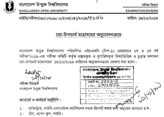 BOU-HSC-Result-2021-Bangladesh-Open-University-HSC-Result