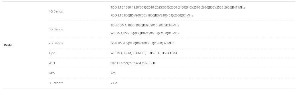 i.ibb.co/ns4g63t/Smartphone-Celular-3-GB-RAM-32-GB-ROM-Lenovo-S5-K520-3.jpg