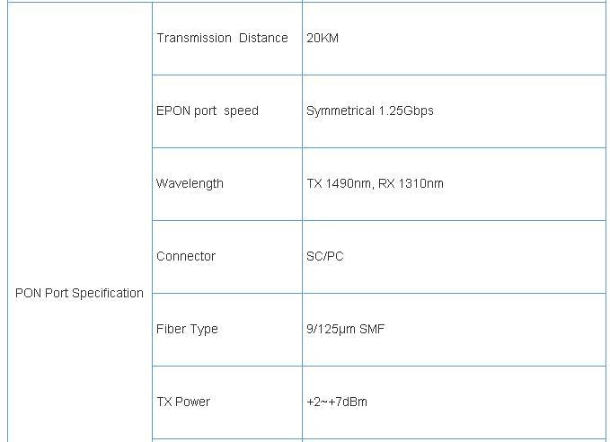 i.ibb.co/nsYxdsz/OLT-4-EPON-de-Fibra-ptica-FTTB-FTTH-4-PON-4-SFP-1-U-V1600-D4-3.jpg
