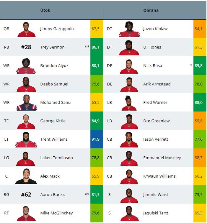 sestava-49ers