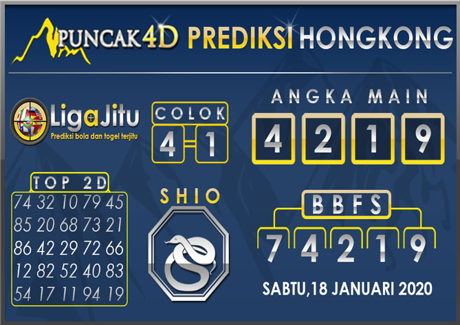 PREDIKSI TOGEL HONGKONG PUNCAK4D 18 JANUARI 2020