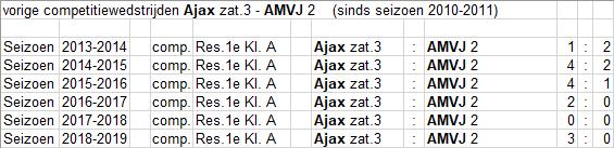 zat-3-1-AMVJ-2-thuis