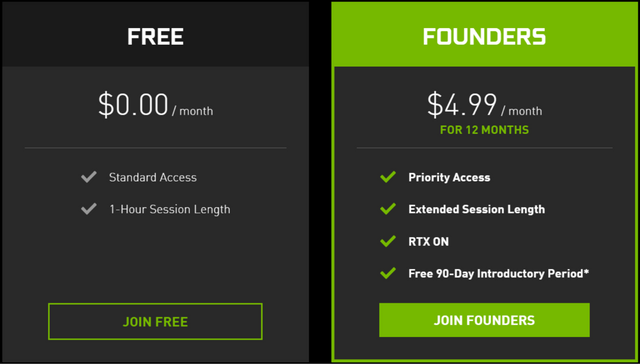 geforce-now-free-founders