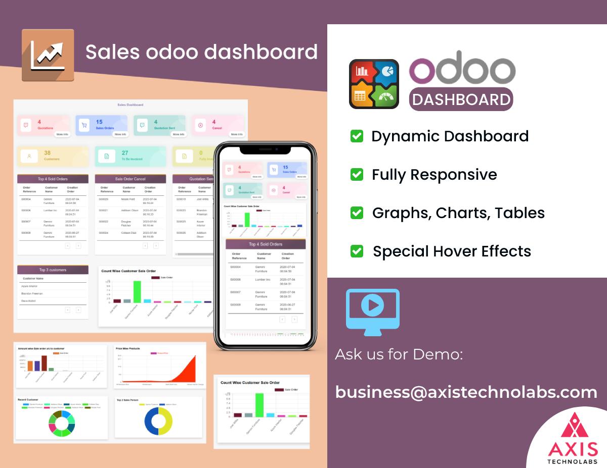 Sales dashboard in odoo, Dynamic odoo sales dashboard, responsive sales dashboard odoo