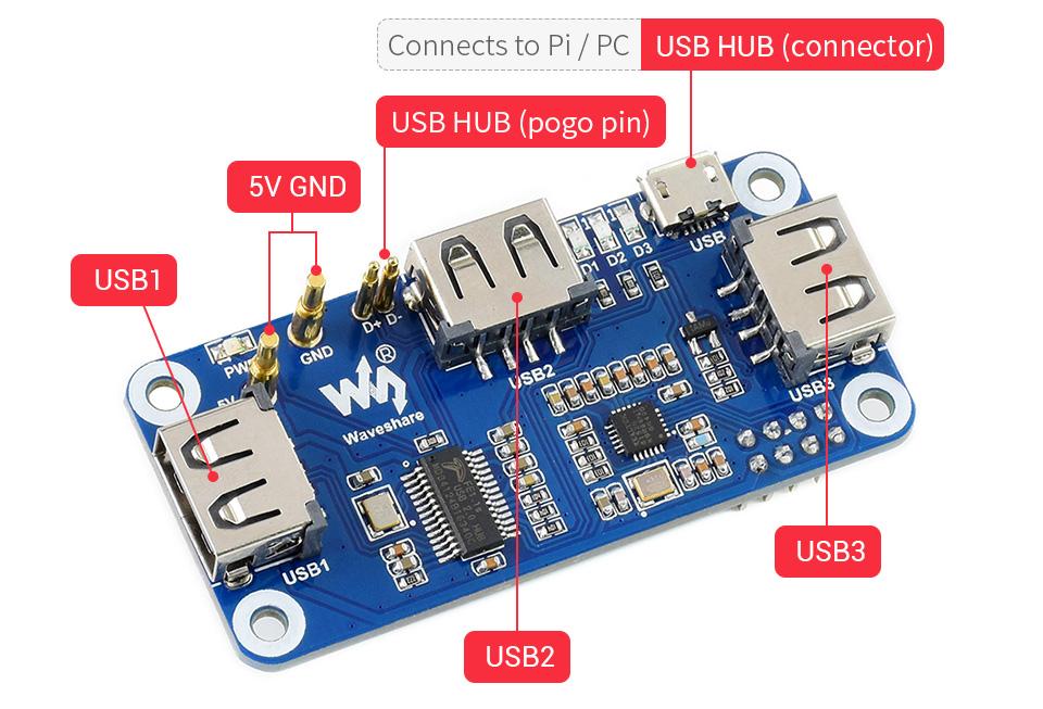 Po-E-ETH-USB-HUB-HAT-details-3