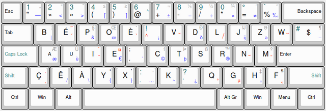 bepo-60-short-shift-keys-ANSI.png