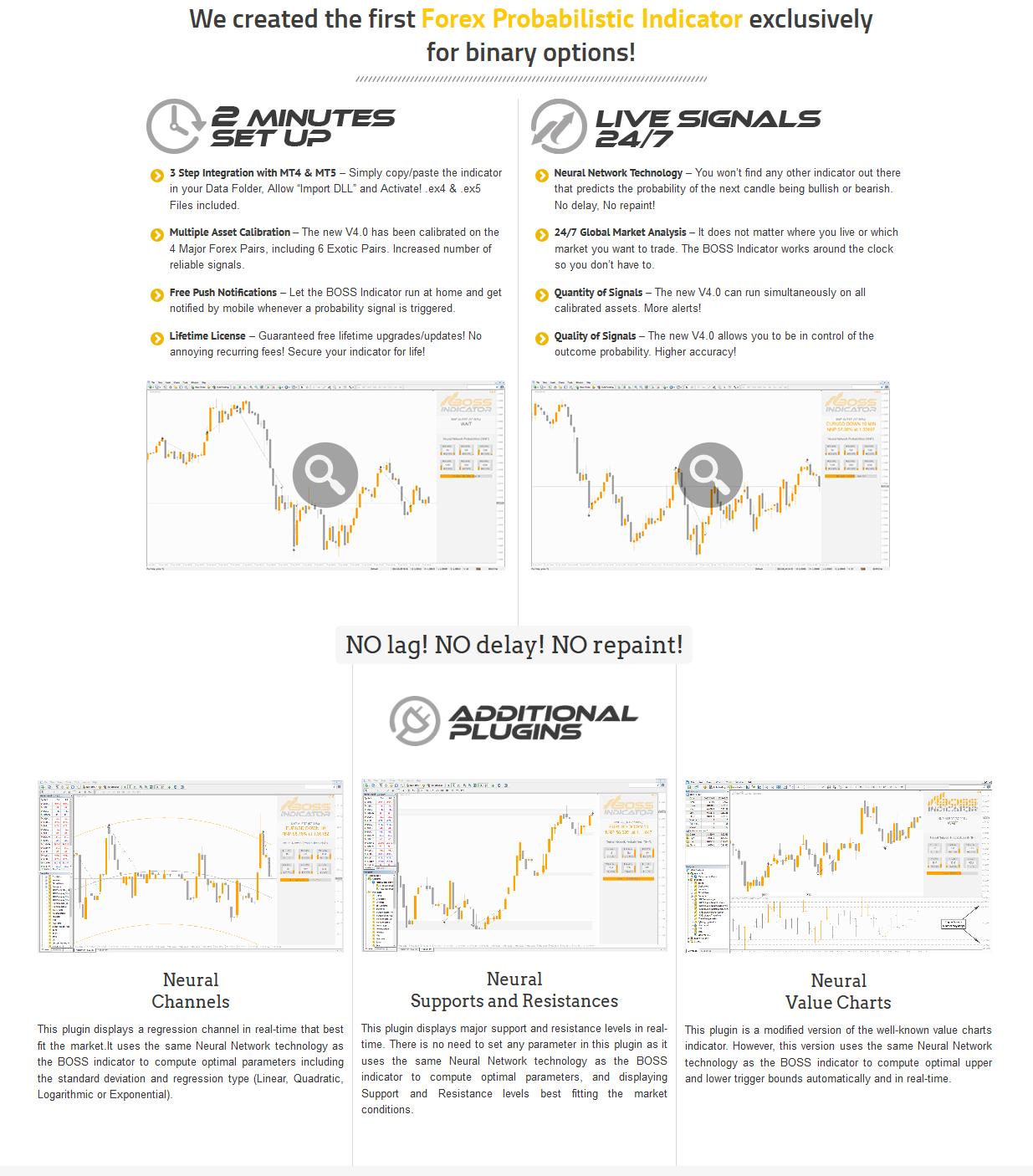 Boss indicator binary Option Plus Market Profile - Steidlmayer - Volume Strips(Enjoy Free BONUS -Greg Shrader)