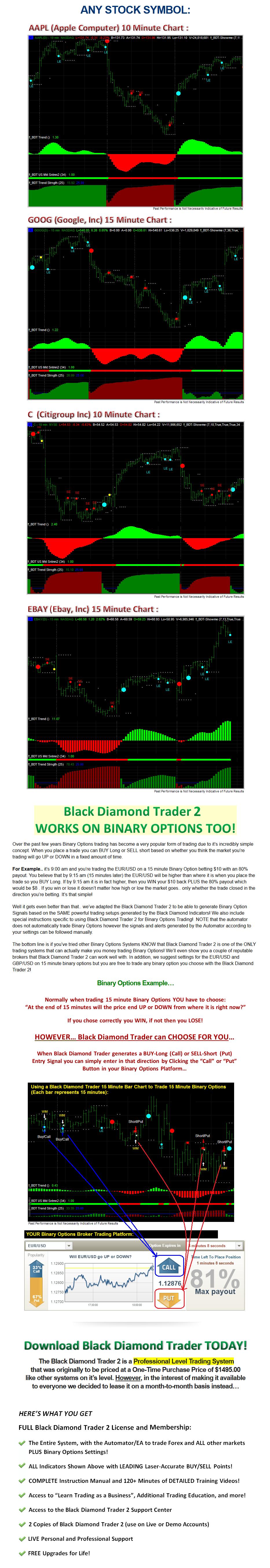 ForexGrail The Incredible New Trading System (Enjoy Free BONUS Black Diamond trader v2)