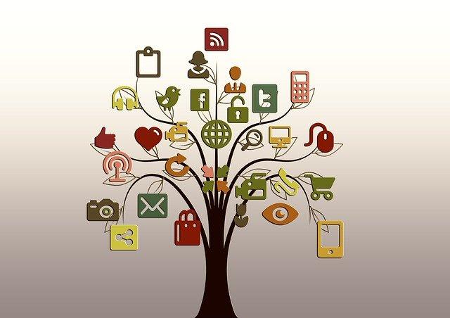 Bahaya asal share link blog di sosial media