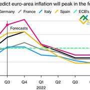 euro-area-cpi-14-09-21.jpg