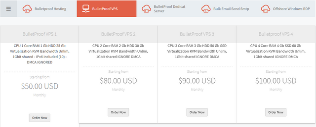 Bulletproof vps and server for spaming & brute