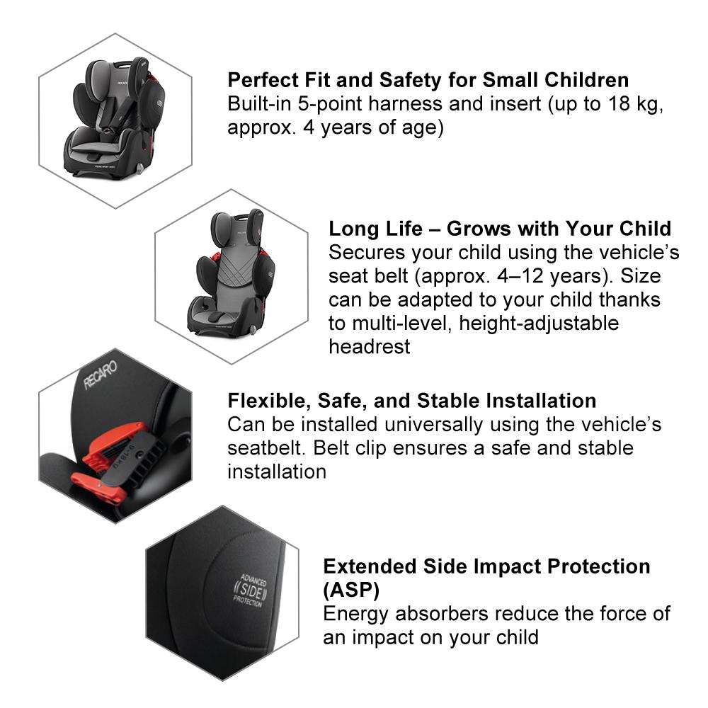 Recaro-YOUNG-SPORT-HERO-Product-Information-3