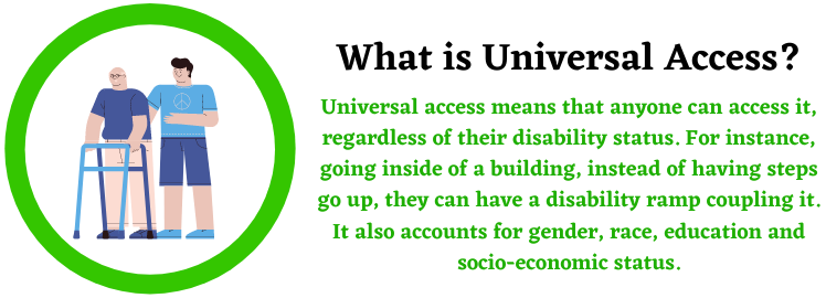 Universal Access for UK Disability History Month