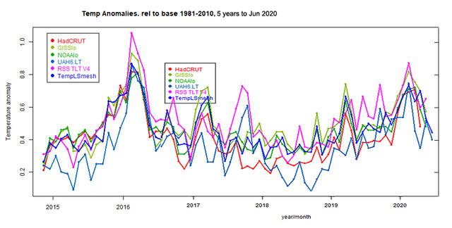 anomalia-temperatura-global