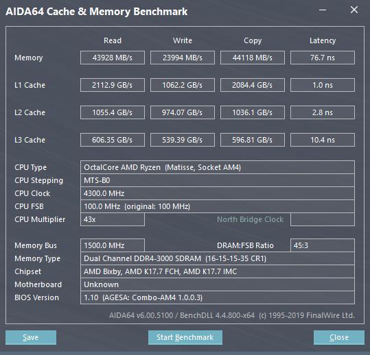 AIDA64-RAM-TEST-3000-V2