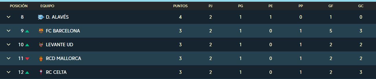 Levante U.D. - Real Valladolid C.F. Sábado 31 de Agosto. 19:00 Clasificacion-jornada-2