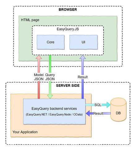 Korzh EasyQuery JS v5.4.1