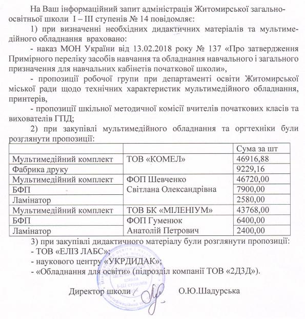 zosh14 - Родина житомирських підприємців отримала 2,3 млн грн за мультимедійне обладнання для НУШ