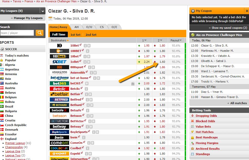 Sbr betting forum odds fabricant de gourde de sport betting