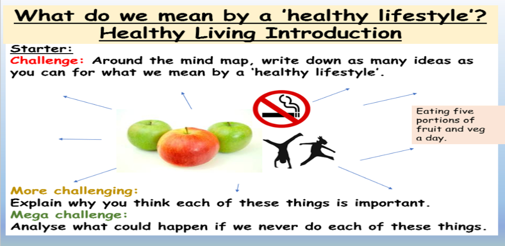 The Foolproof Healthy Lifestyle Strategy