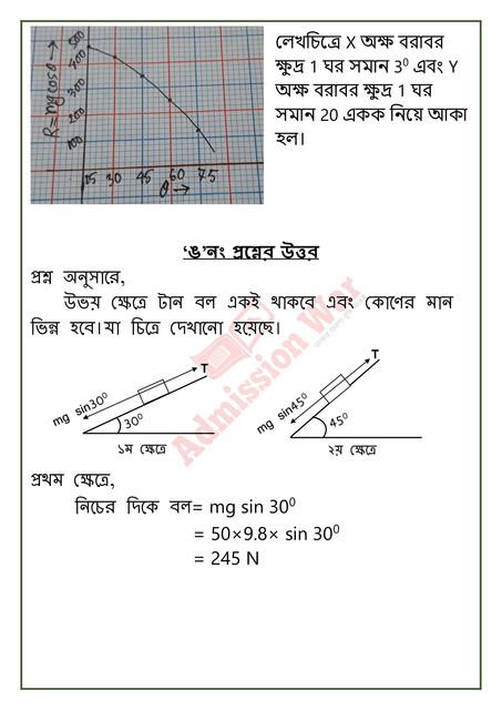 HSC-2021-physics-5