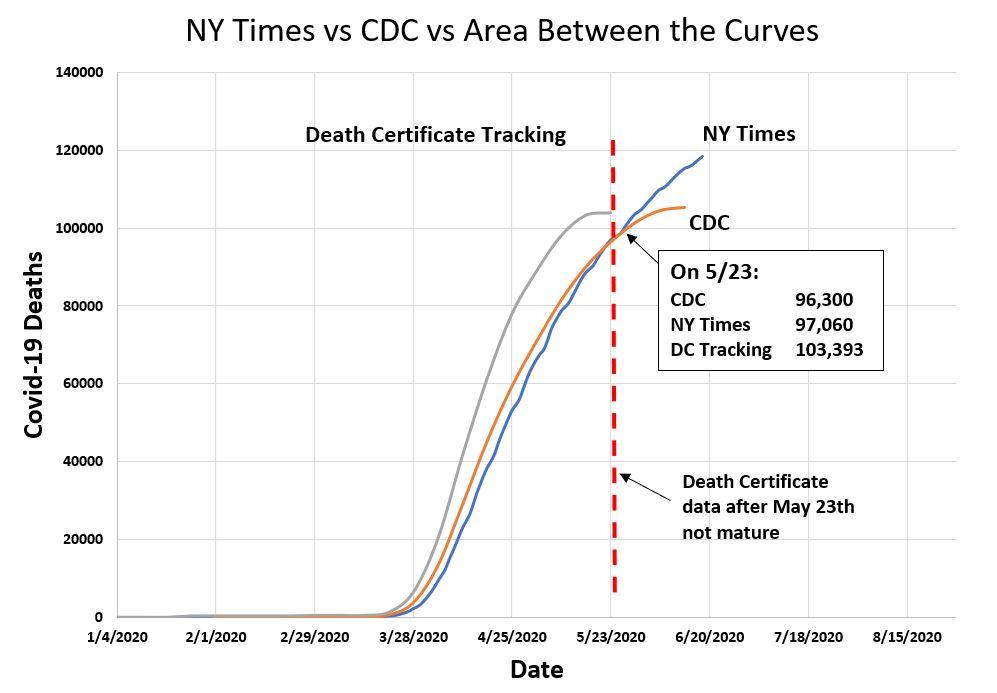Cumulative-Fatalities-06-19