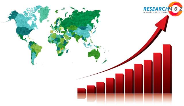 Debt Collection Services Market