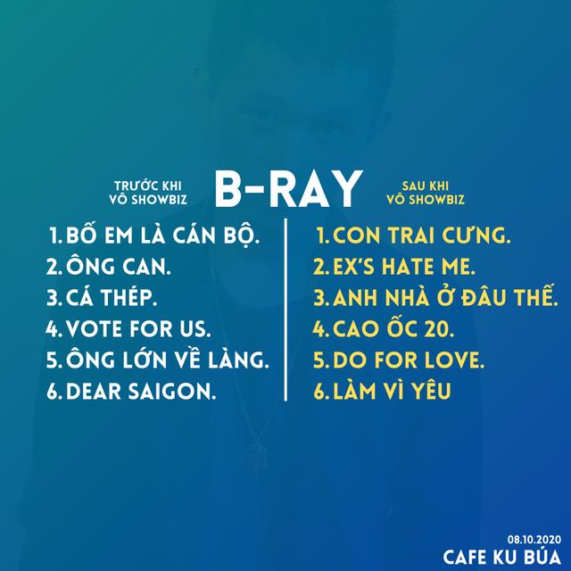 b-ray