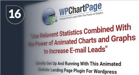 WP CHART PAGE