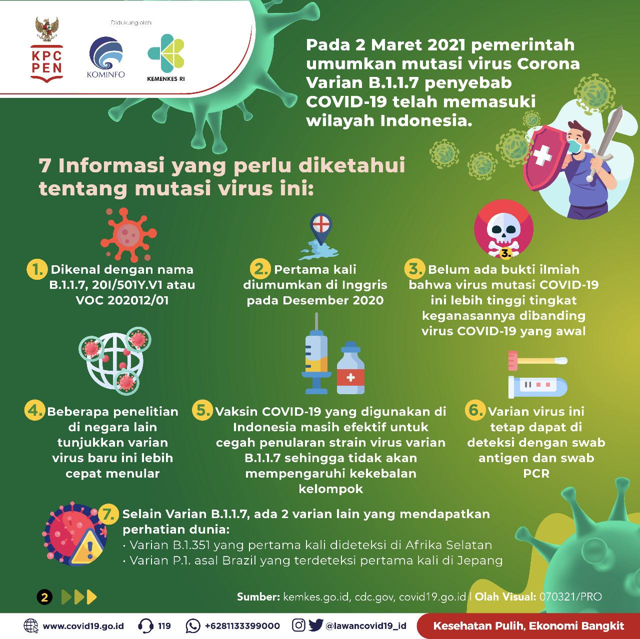 7-Hal-Yang-Perlu-Diketahui-tentang-Mutasi-Virus-Corona-Varian-B-1-1-7-2
