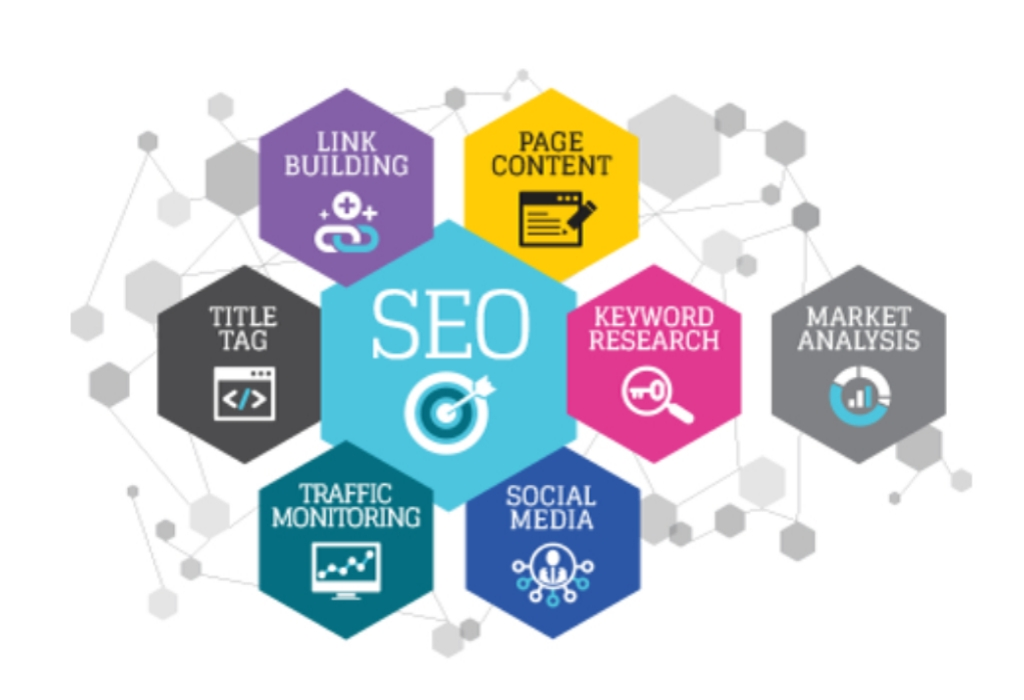 The World's Best SEO Design Creativity