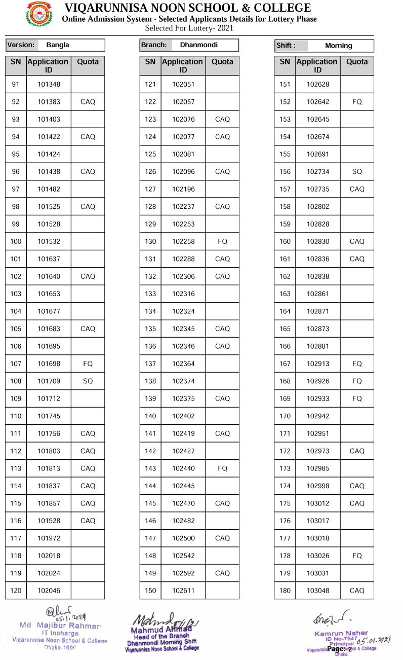 VNSC-Dhanmondi-Branch-lottery-Result-2