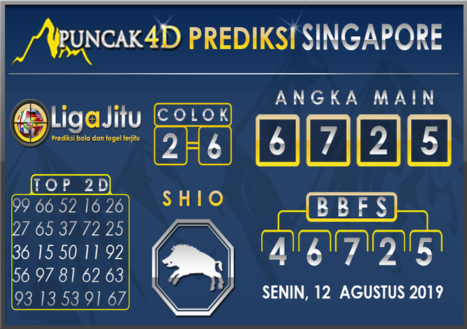 PREDIKSI TOGEL SINGAPORE PUNCAK4D 12 AGUSTUS 2019