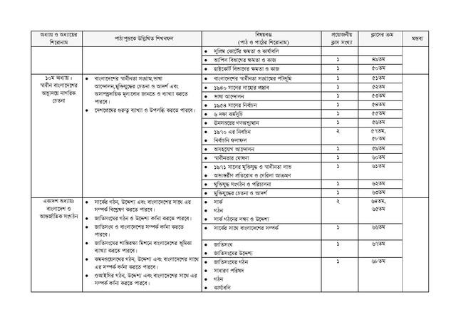 14-SSC-Civics-2022-page-005