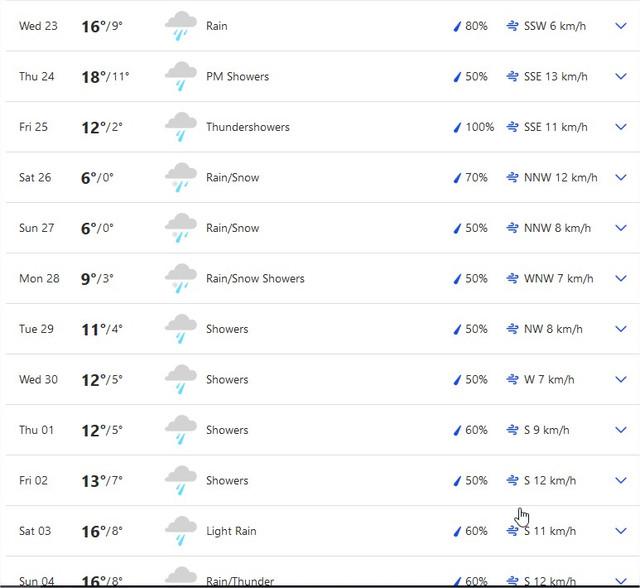 Gro-kirchheim-Carinthia-Austria-10-Day-Weather-Forecast-The-Weather-Channel-Weather-com-Mozilla-Fire
